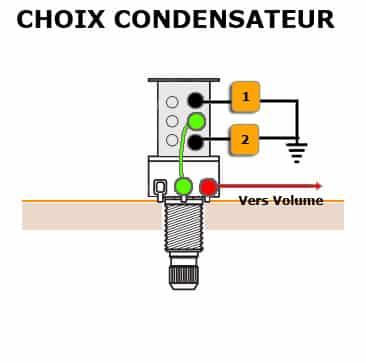 CABLAGE PUSH PULL GUITARE CHOIX CONDENSATEUR